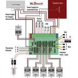 BL touch pour auto-levening RADDS