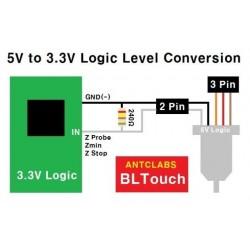 BL touch pour auto-levening